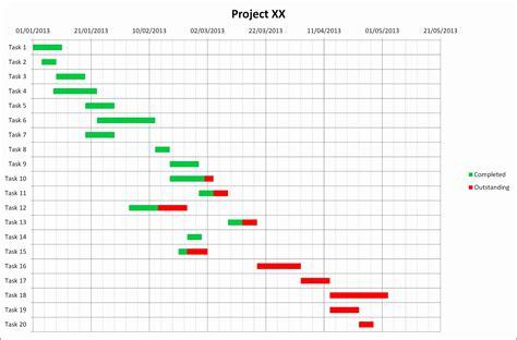 gantt chart  template sampletemplatess