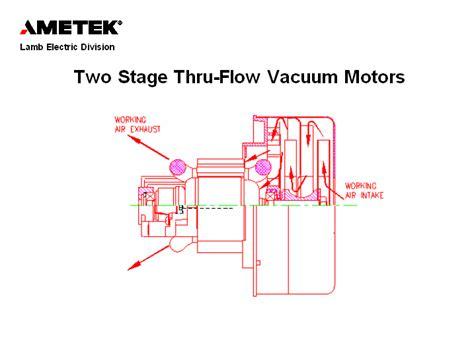 Central Vacuum Motors - Ametek Lamb