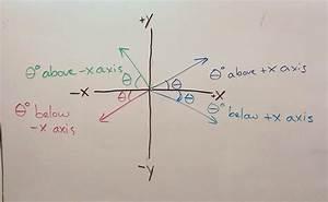 Volkening U0026 39 S Physics Classes  Newton U0026 39 S Second Law