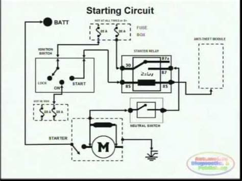 starting system wiring diagram ford explorer 1998 car maintenance tips diagram starter