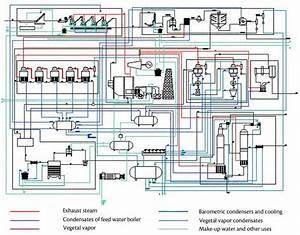 Wiring Diagram For 07 Gmc Tc5500 Trailer Light