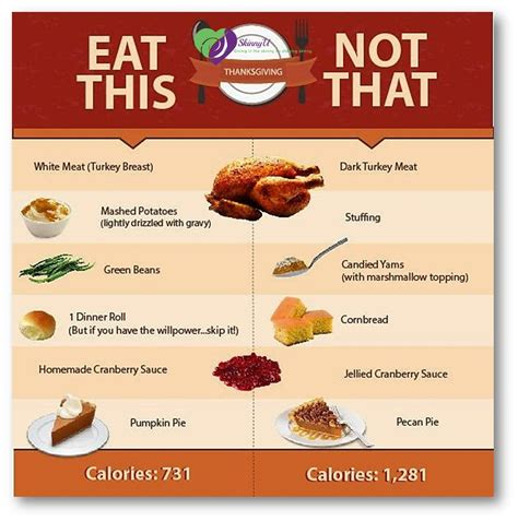 Pin on #Healthy Cooking & #hCG -Friendly Foods