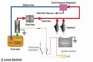 Working Of Efi Electronic Fuel Injection System