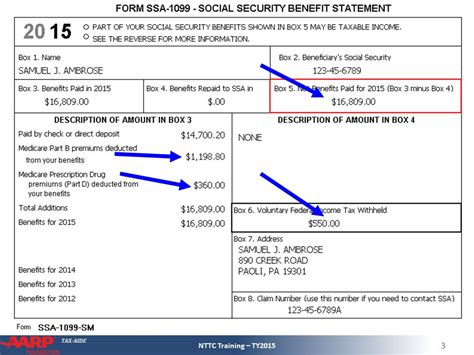 Form Ssa 1099 Social Security