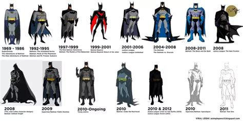 What Are All The Animated Versions Of Batman That Were