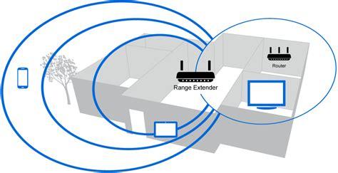 Wireles Network Diagram Lapn300 by Sp Digital Cl Extensor De Alcance Wireless N300 Linksys
