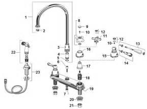 repair american standard kitchen faucet american standard 4751732099 hton two handle kitchen faucet with apps directories