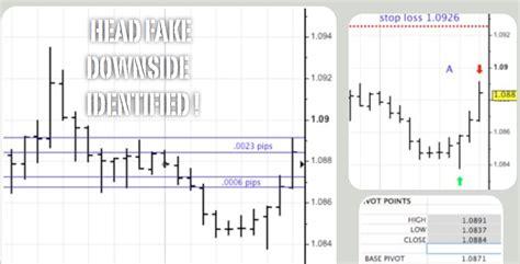 trading system yukabolypohe web fc2