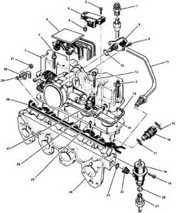 similiar chevrolet cavalier 2 2 engine diagram keywords chevy cavalier 2 2l engine diagram chevy get image about wiring