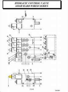 Auto Crane 366365002 Valve Cart Prop For 5005h  6006h  U2013 B