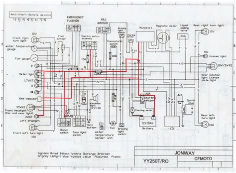 Wiring Diagram For Jonway 150 by Jonway 250 Schematic Positive Jpg Photo Todd Fiebranz