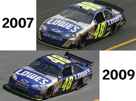 Why Does Nascar Keep Changing The Rules Package