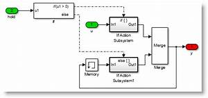 How Do You Hold The Value Of A Signal   U00bb Guy On Simulink