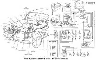 similiar 1965 mustang ignition switch wiring diagram keywords 66 ford f100 wiring diagram car electrical wiring diagrams