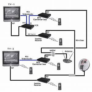 Satellite Tv Diagram