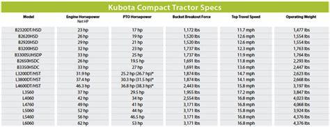 Simple Tire Size Comparison Chart Ofertasvuelo