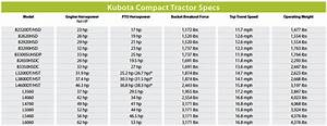 Compact Tractor Spec Guide Compact Equipment