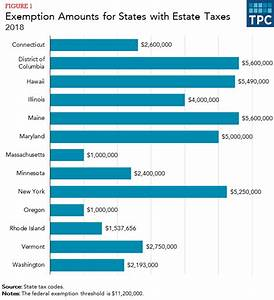 New York City Income Tax Rate 2020