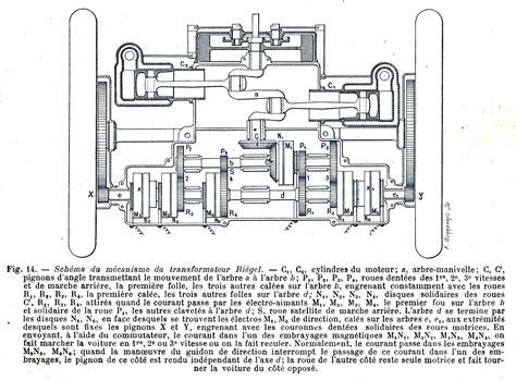 schema moteur voiture related keywords suggestions for moteur voiture electrique moteur