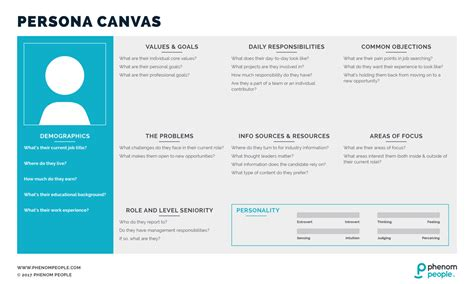 Persona Template Persona Template Related Keywords Persona Template