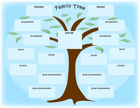 Free Family Tree Template by Family Tree Template Beepmunk