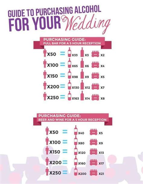 printable alcohol guide for weddings mcelroy s 2105