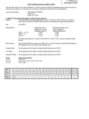tcds type certificate data sheets aviation glossary