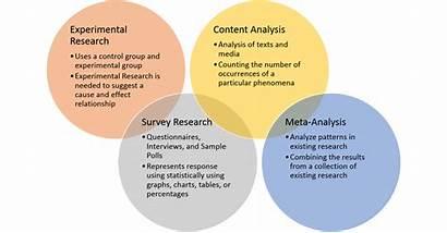 Quantitative Research Methods Qualitative Similarities Between Characteristics