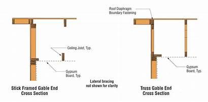 Gable Outlooker Ladder Block Method End Overhangs