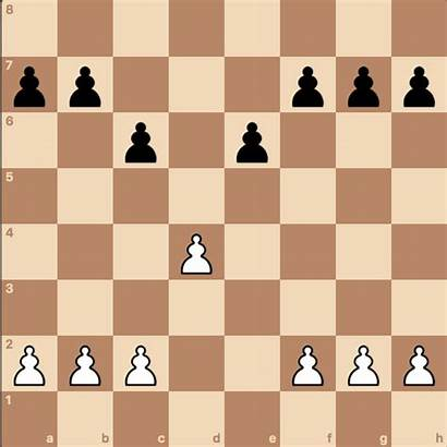 Pawn Structure Structures Chess Isolani