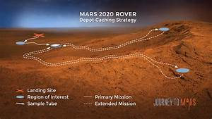 Surface Operations - Mars 2020 Rover