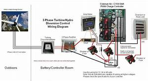 Wiring Diagram Wind Turbine Solar Panel For Android