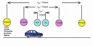 Kmh Berechnen : geschwindigkeit und beschleunigung in allgemeinen f llen ~ Themetempest.com Abrechnung