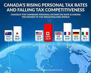 Fraser Institute News Release: Canada's Personal Income ...