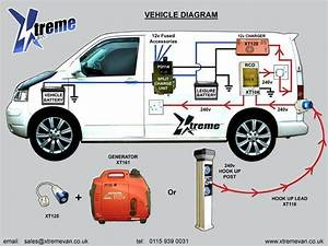 Small Camper Wiring Diagram