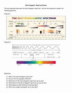 Gas Emission Spectra