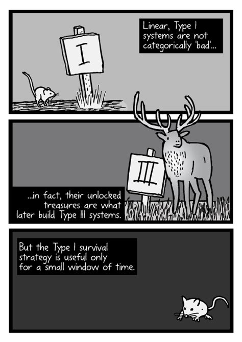 Type III comic about Mount St. Helens ecosystem - Stuart