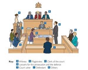 14 listen in on a court hearing missmelon88