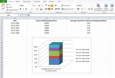Diagram For An Exle Of A Design Experiment by How To Make A Graph In Excel A Step By Step Detailed Tutorial