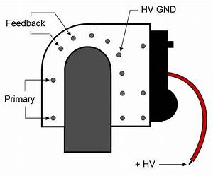 Schematic Of A Flyback Transformer