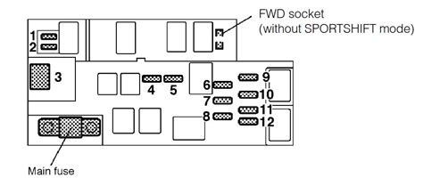 2003 Subaru Forester Fuse Box Diagram by 2003 Subaru Legacy Fuse Box Diagram Trusted Wiring