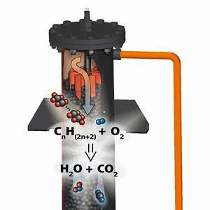 Conversion Kw Ch : schroefcompressor serie bluekat s tot 45 kw boge netherlands compressed air systems ~ Maxctalentgroup.com Avis de Voitures
