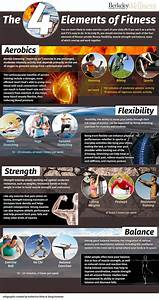205 Best Infographics For Health Images On Pinterest