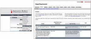 Interactive brokers options margin calculator selling ...