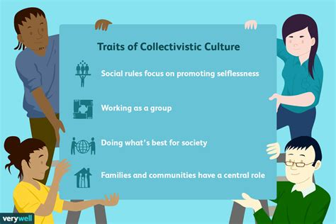 understanding collectivist cultures