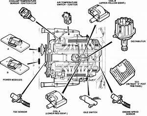 I Have A 1990 Jaguar Xjs V12 Came Home Next Day Tried To Start Car Car Turns Over But Won U0026 39  U0026 39 T