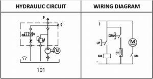 Central Hydraulics 91315 Wiring Diagram : single acting hydraulic power unit trouble shooting ~ A.2002-acura-tl-radio.info Haus und Dekorationen