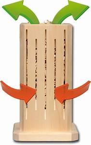 Kalkfarbe Für Holzmöbel : zirbenholz zirbenl fter l fter balkon pinterest kalkfarbe holz und holzarbeiten ~ Markanthonyermac.com Haus und Dekorationen