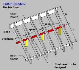 timber steel framing manual double span roof beam