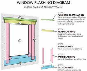 Window Jamb  U0026 Sill Detail For Window Install Sc 1 St
